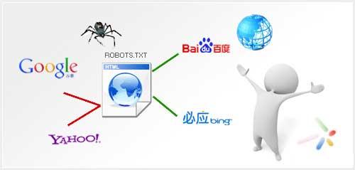 lunarpages主机robot文件设置方法